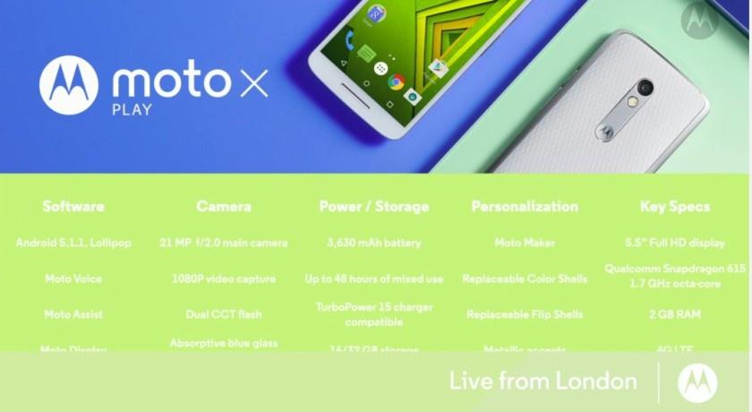 Объявлена стоимость Motorola Moto G (2015)