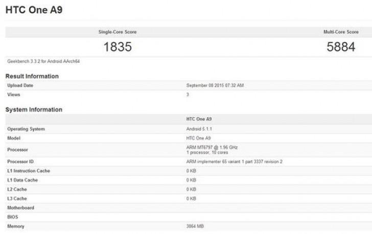 HTC A9 прошел тест GeekBench