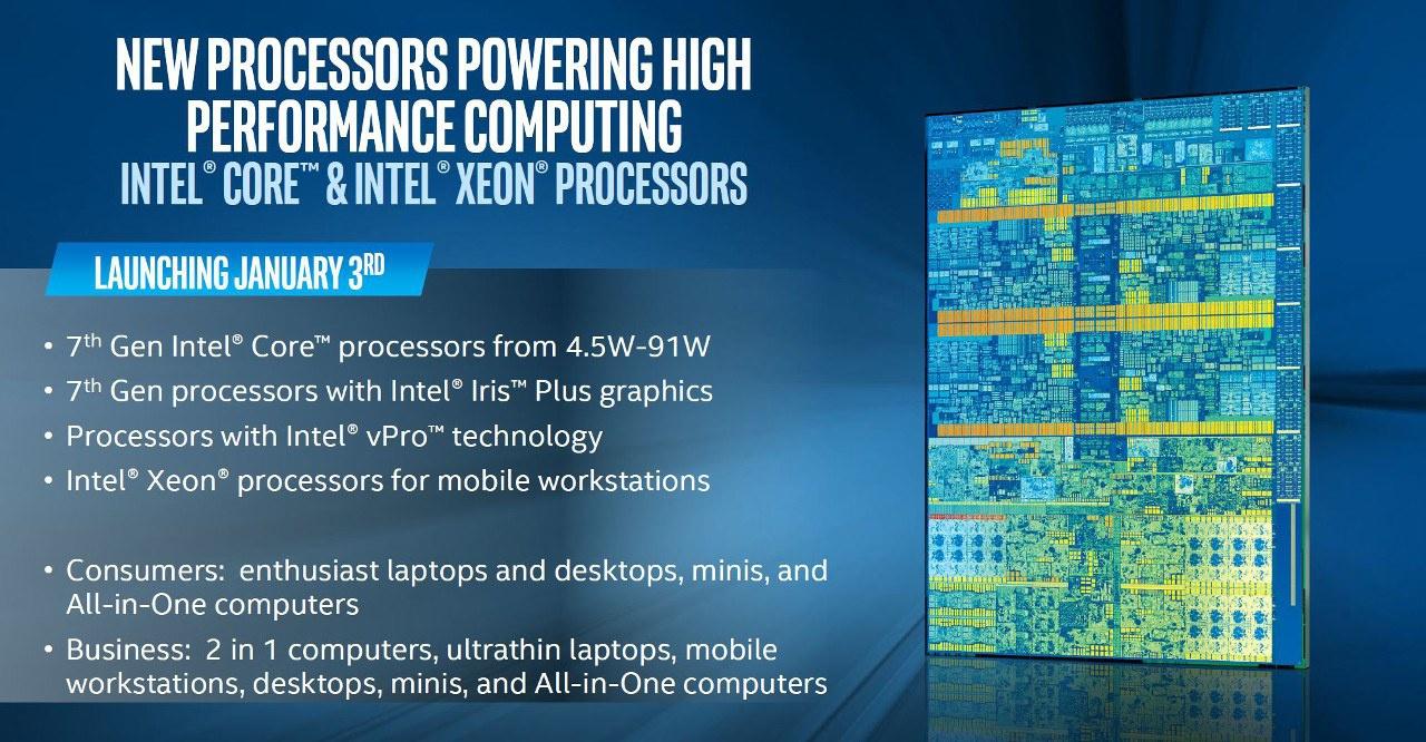 Представлены мини-ПК Intel NUC напроцессорах Kaby Lake