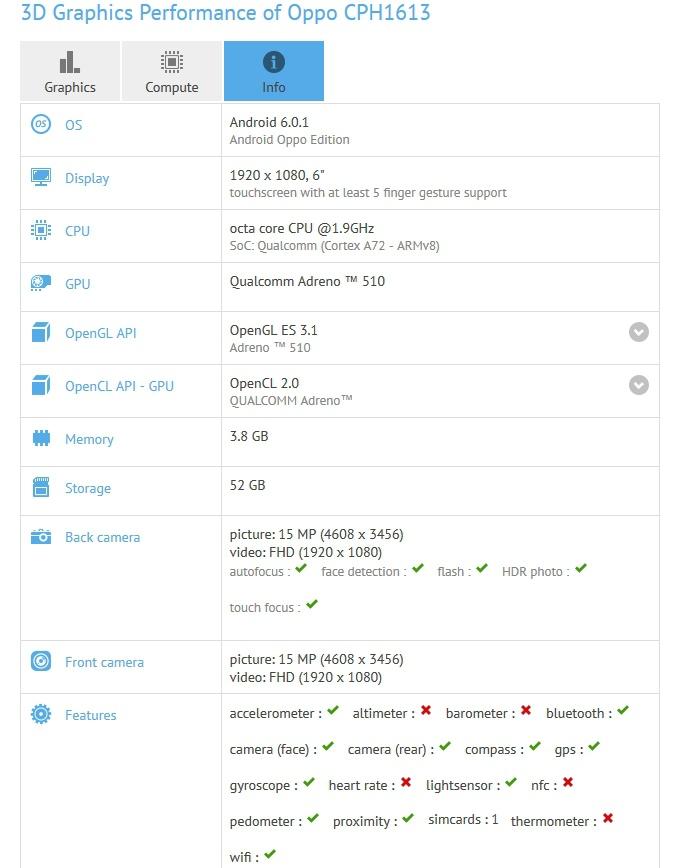Представлен новый смартфон Oppo F3 Plus вбазе данных GFXBench