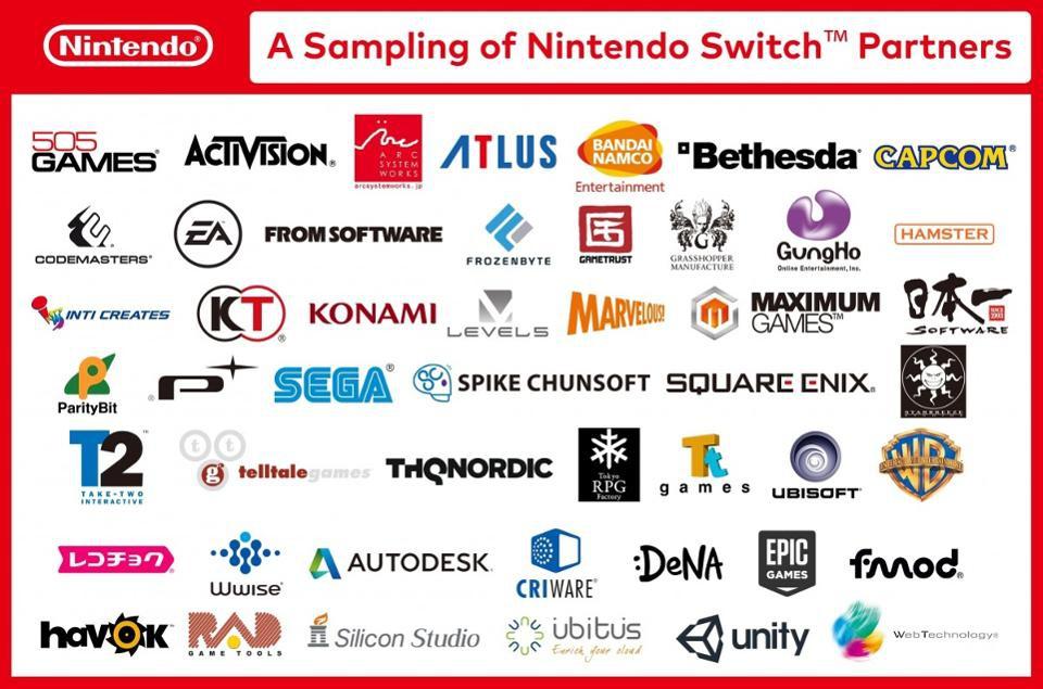 Реализовано неменее 7 млн Nintendo Switch