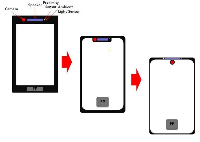 Huawei разрабатывает смартфон с отверстием камеры прямо в экране